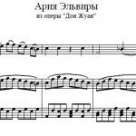 В.А. Моцарт — Ария Эльвиры из оперы «Дон Жуан»