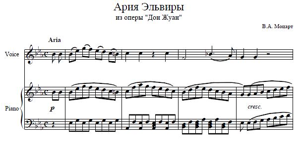 В.А. Моцарт - Ария Эльвиры из оперы Дон Жуан